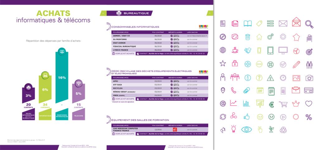 Rapport d'activités Groupe BPCE